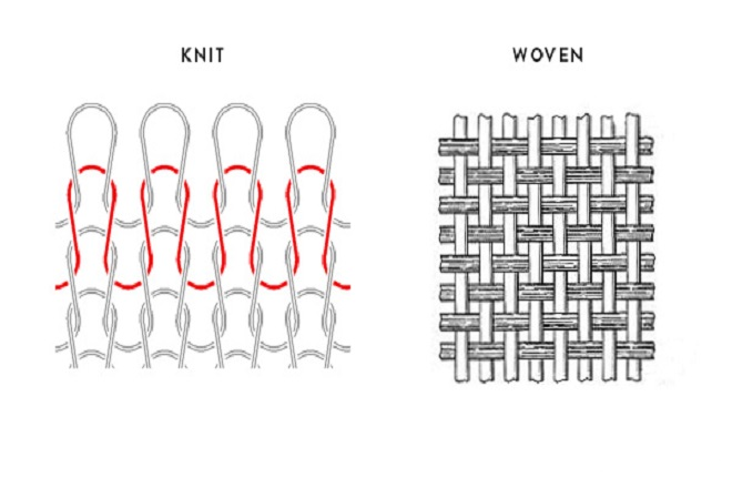 Difference between Woven Fabric and Knit Fabric